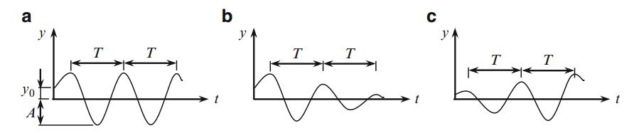 frequência uniforme ou variável - análise de estruturas